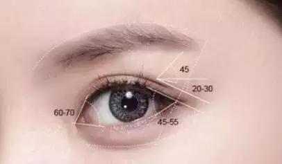 眼整形术后恢复有几个阶段?恢复期又有多久呢?