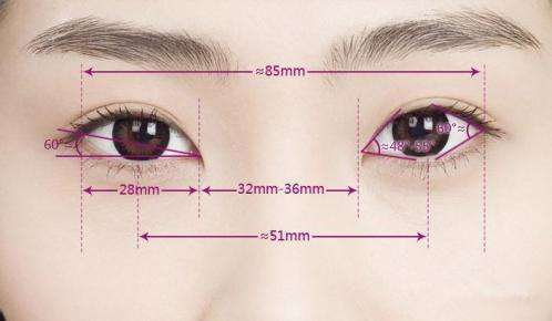 眼整形医生来谈谈问的最多的几个问题?